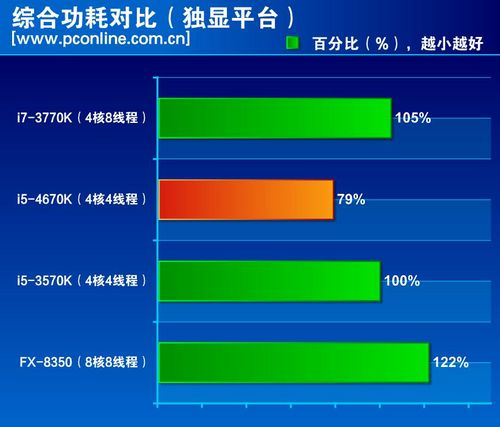 haswell_4670k_8