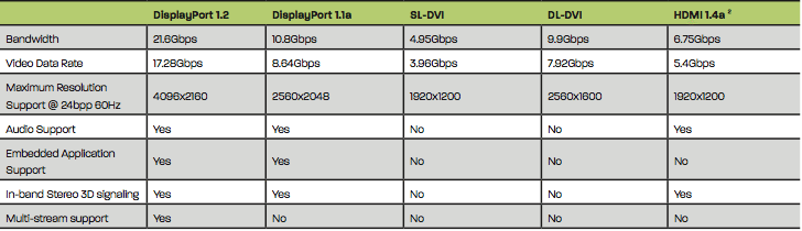 club3d_mst_bandwidth_1