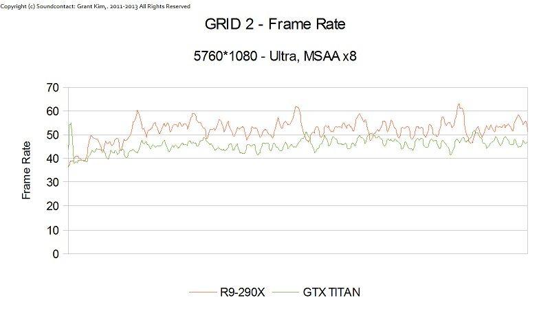 r9_290X_benchmark_11