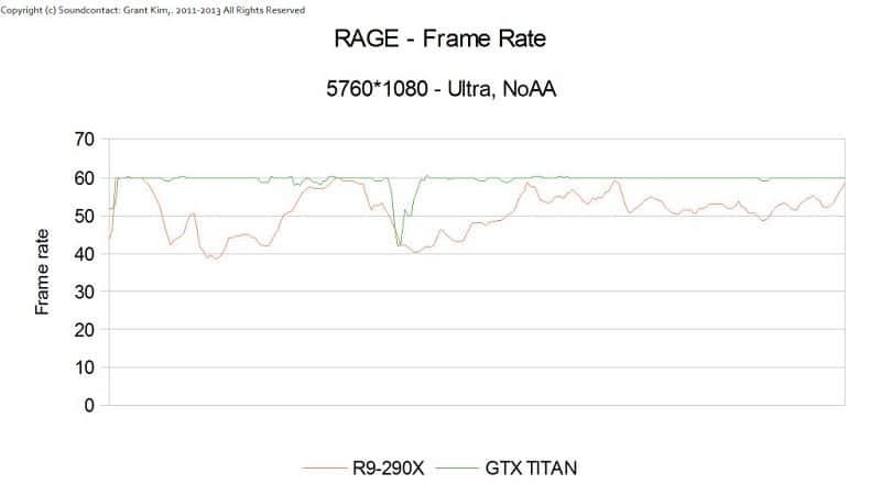 r9_290X_benchmark_2