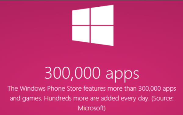 39549_09_the_windows_phone_store_is_now_home_to_over_300_000_aps_full