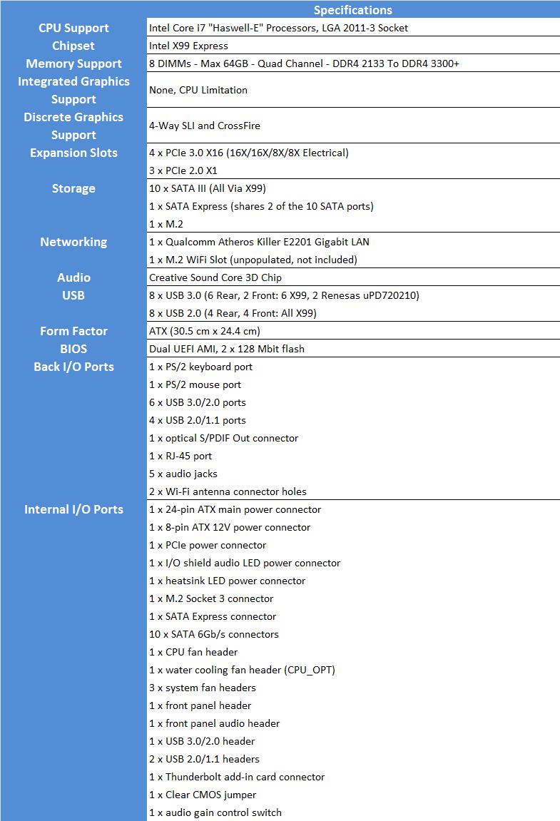gigabyte_x99_gaming5_specs