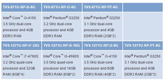 QNAP TVS-x71U Specs
