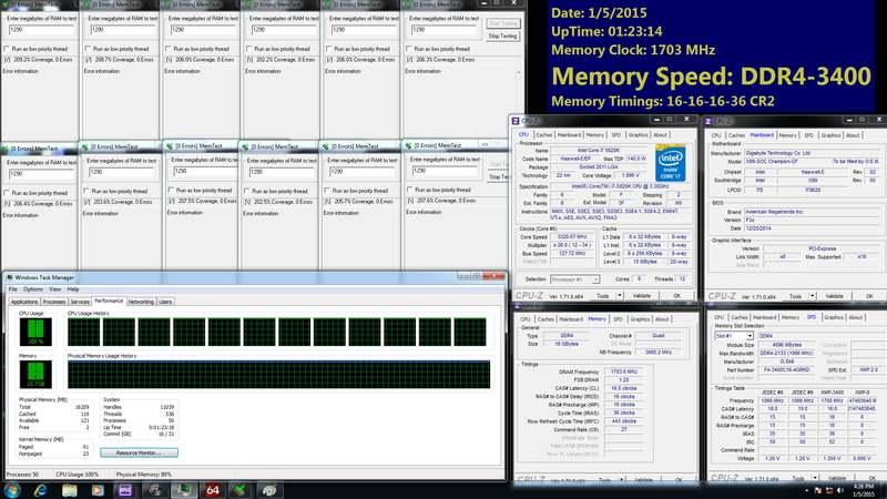 Ripjaws 4 DDR4 on Gigabyte X99-SOC Champion