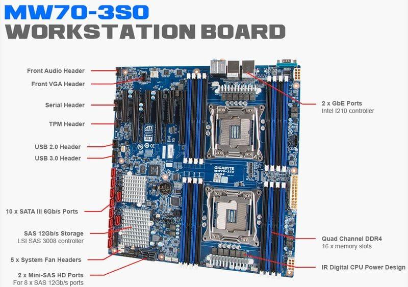 GIGABYTE MW70-3S0 5