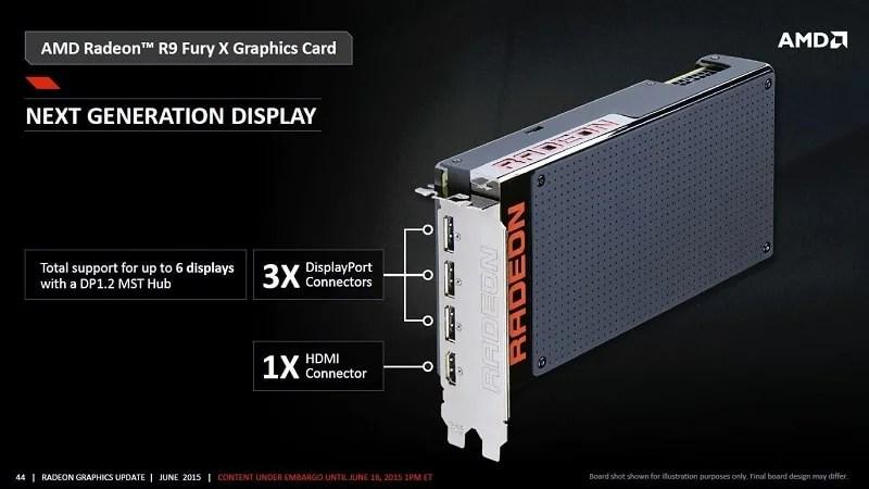 AMD R9 Fury X HDMI DisplayPort