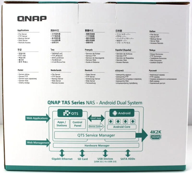 QNAP_TAS268-photo-box rear
