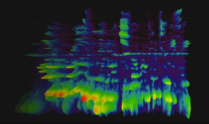 "Spectrogram of ""Famous"" by Kanye West created with Chrome Music Lab"