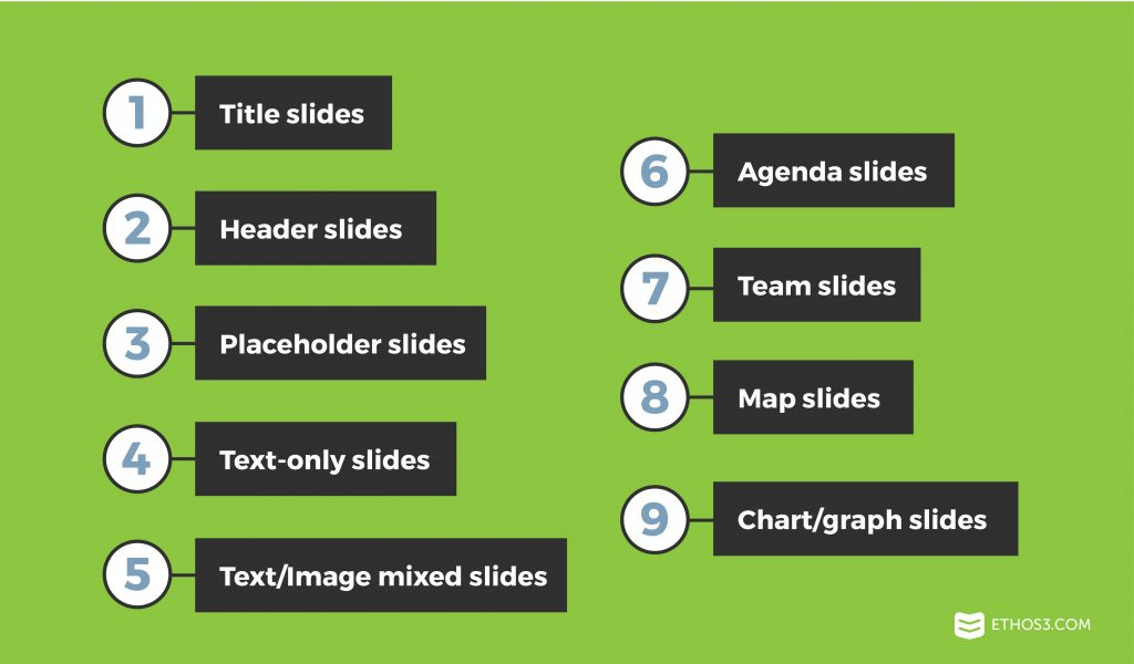 Your PowerPoint Template Layout Checklist