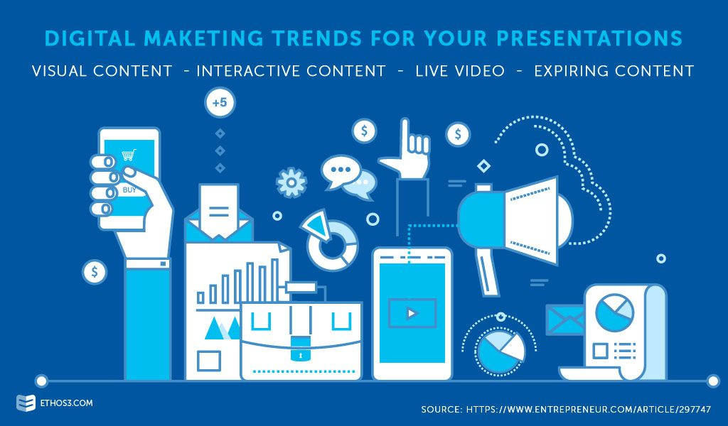 Digital Marketing Trends for Your Presentations Ethos3