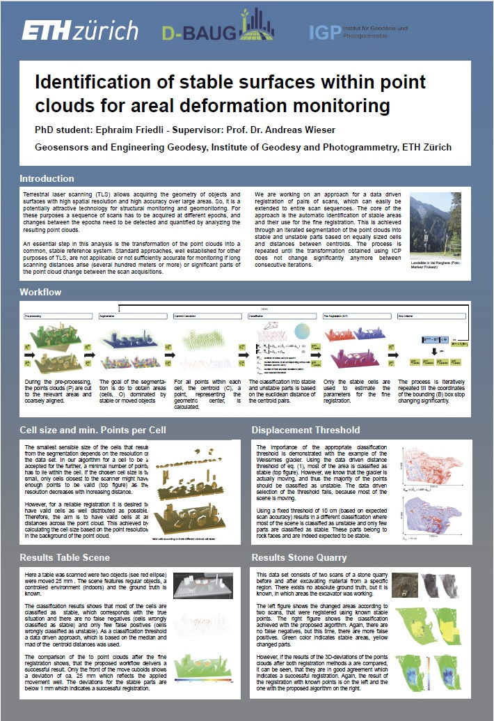 Current PhD topics and Research posters \u2013 Geosensors and Engineering