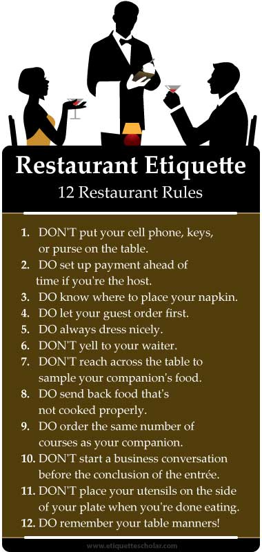 Job Interview Dining Etiquette Etiquette Scholar