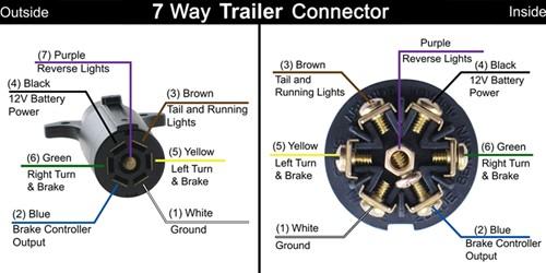 7 Way Wire Harness Wiring Diagram