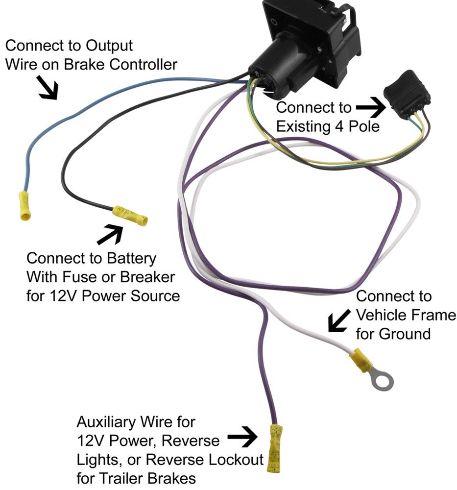 rv wiring diagram trailer on 4 wire trailer wiring to 7 blade adapter