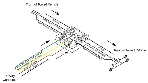 tow vehicle wiring instructions