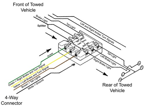 car dolly wiring diagram wiring diagram pin on circuits