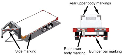 trailer wiring requirements over 80 inches