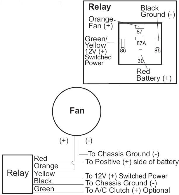 chrysler lebaron fuse box honda civic fuse box honda wiring diagrams