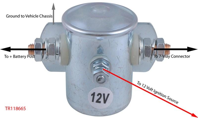 Gmc Motorhome Wiring Diagram  28 Wiring Diagram Images - Wiring