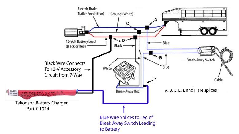 trailer battery breakaway wiring diagrams
