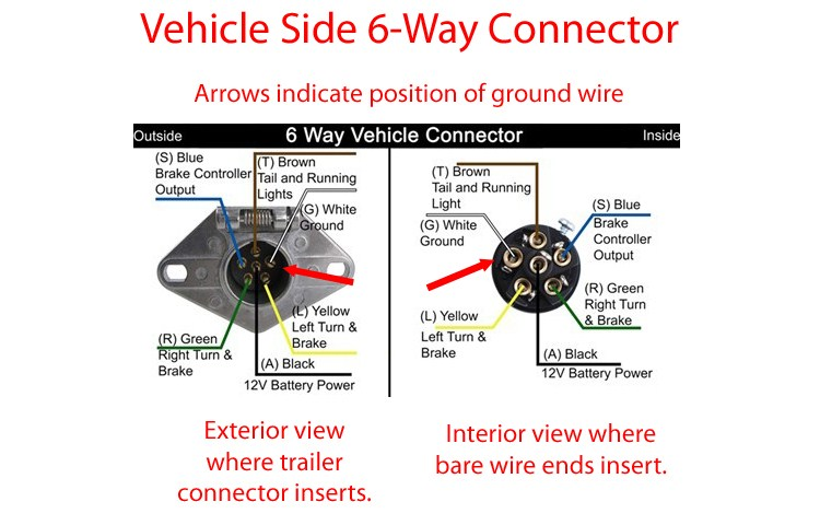 horse trailer lights wiring diagram horse trailer plug wiring