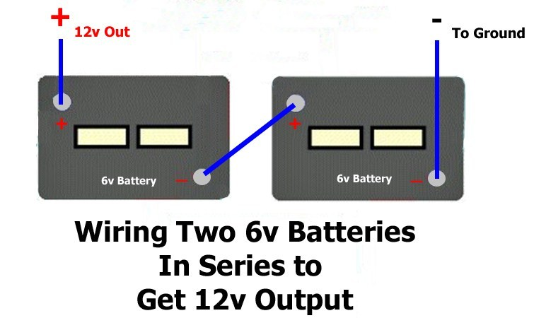 On A Kawasaki Bayou 220 Wiring A Battery Wiring Diagram