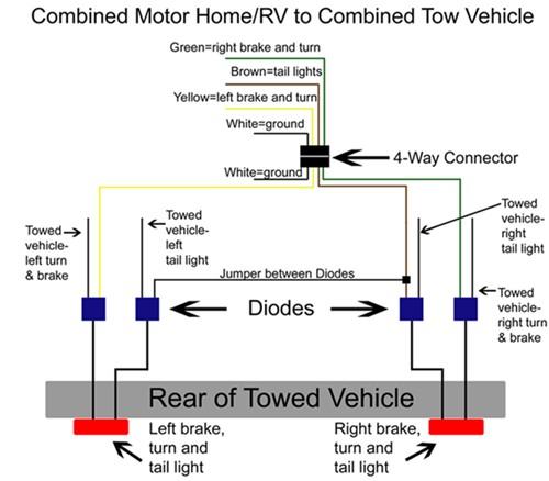 Hoppy Tail Light Converter Wiring Diagram Wiring Schematic Diagram