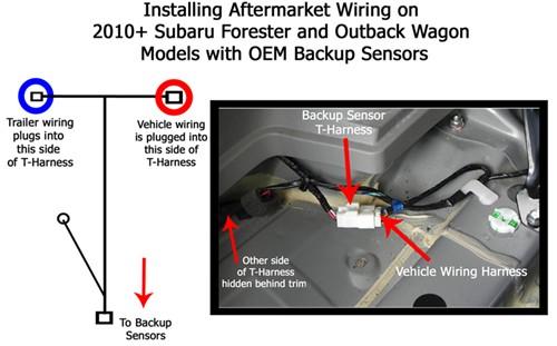 Subaru T Engine Wiring Harness Index listing of wiring diagrams