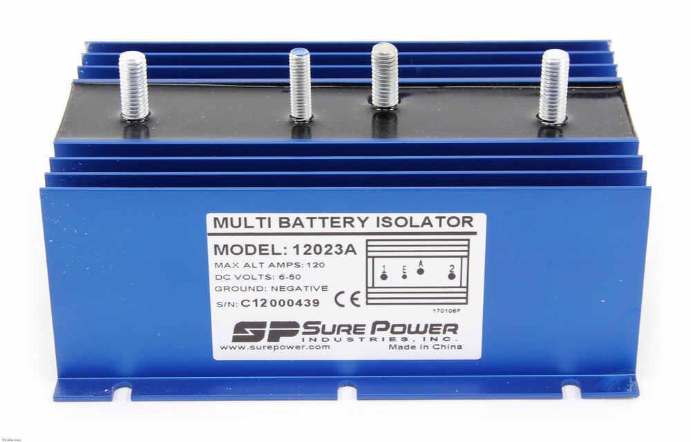 Compare vs Tow Ready Battery etrailer