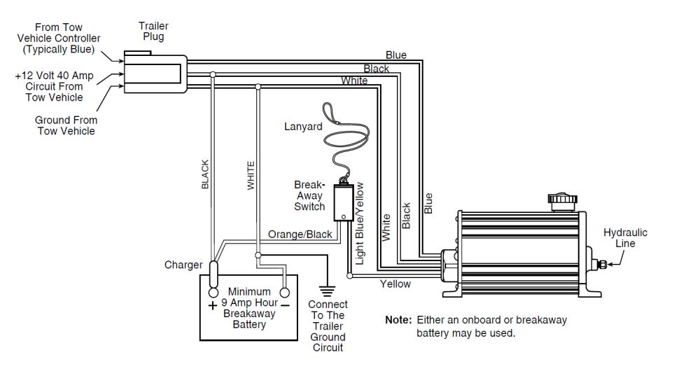 dexter brake pump wiring diagram