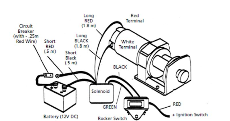 To Toggle Switch For Winch Wiring Diagram Online Wiring Diagram