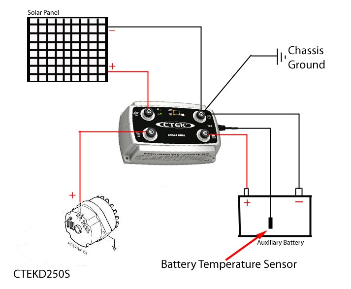 wiring a trailer to charge battery