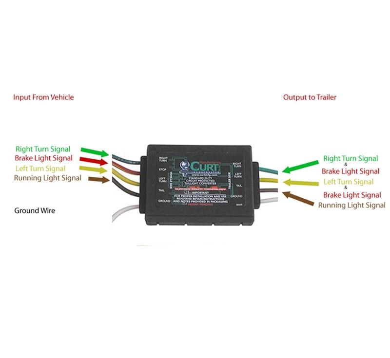 Subaru Outback Trailer Wiring Harness Wiring Schematic Diagram