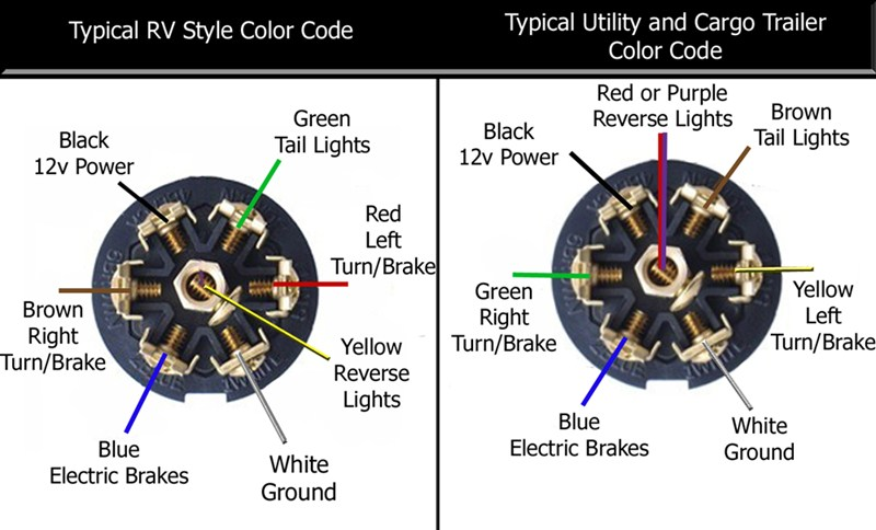 6 Way Trailer Lights Wiring Diagram - Wiring Solutions