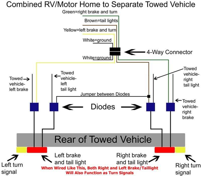 Tail Light Diagram 2006 Silverado Wiring Schematic Diagram