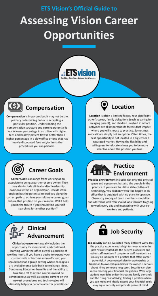 Assessing Vision Career Opportunities (resized) ETS Vision