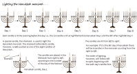 The Hanukkah Menorah and Hanukkah Blessings
