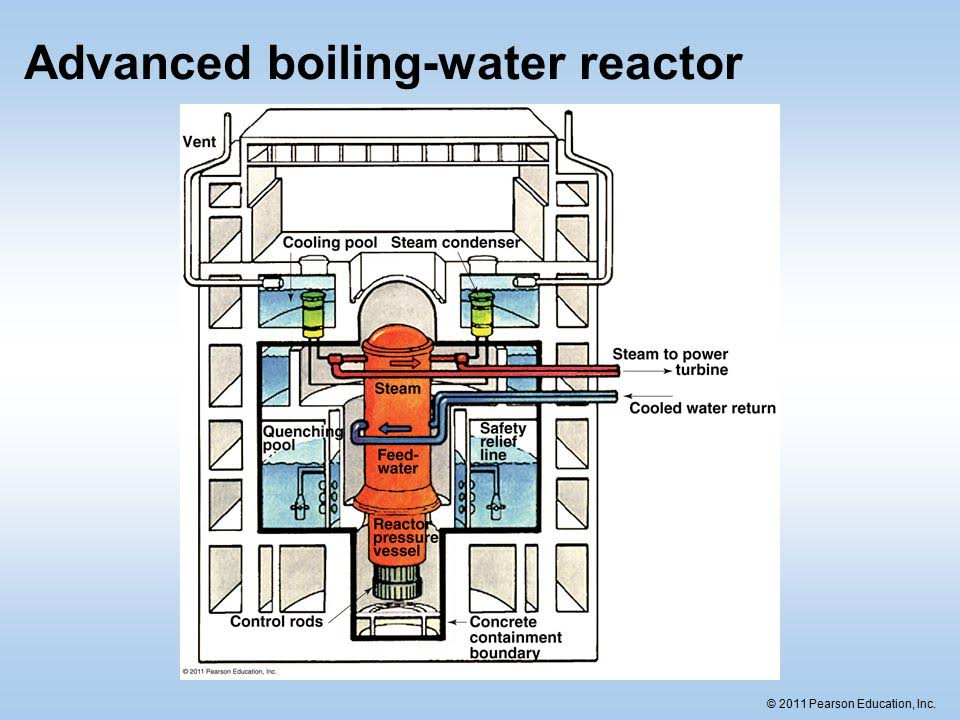 The Hitachi Advanced Boiling Water Reactor Energy Matters