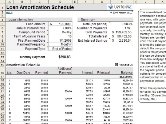 Sample Schedules - Amortization Schedule Excel Image Titled - amortization calculator excel