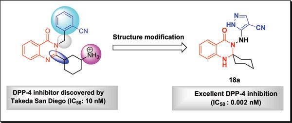 Design, Synthesis and Biological Evaluation of Spiro Cyclohexane-1,2