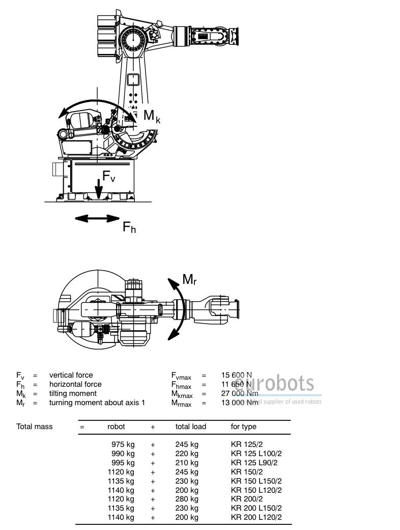 2015 ford super duty schema cablage