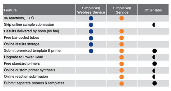 Beautiful Free Comparison Chart Template Photos - Resume Ideas