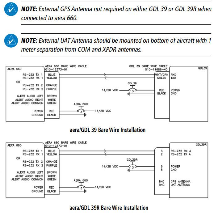 Diagram Garmin 660 Wiring File Sy30789