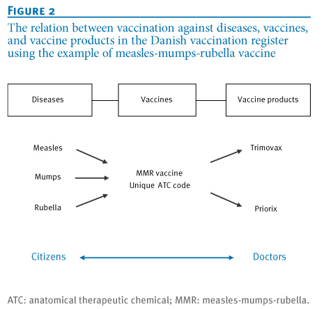 ImmunizationVaccine Consent Form Template 9 Free Permission Note - vaccine consent form template