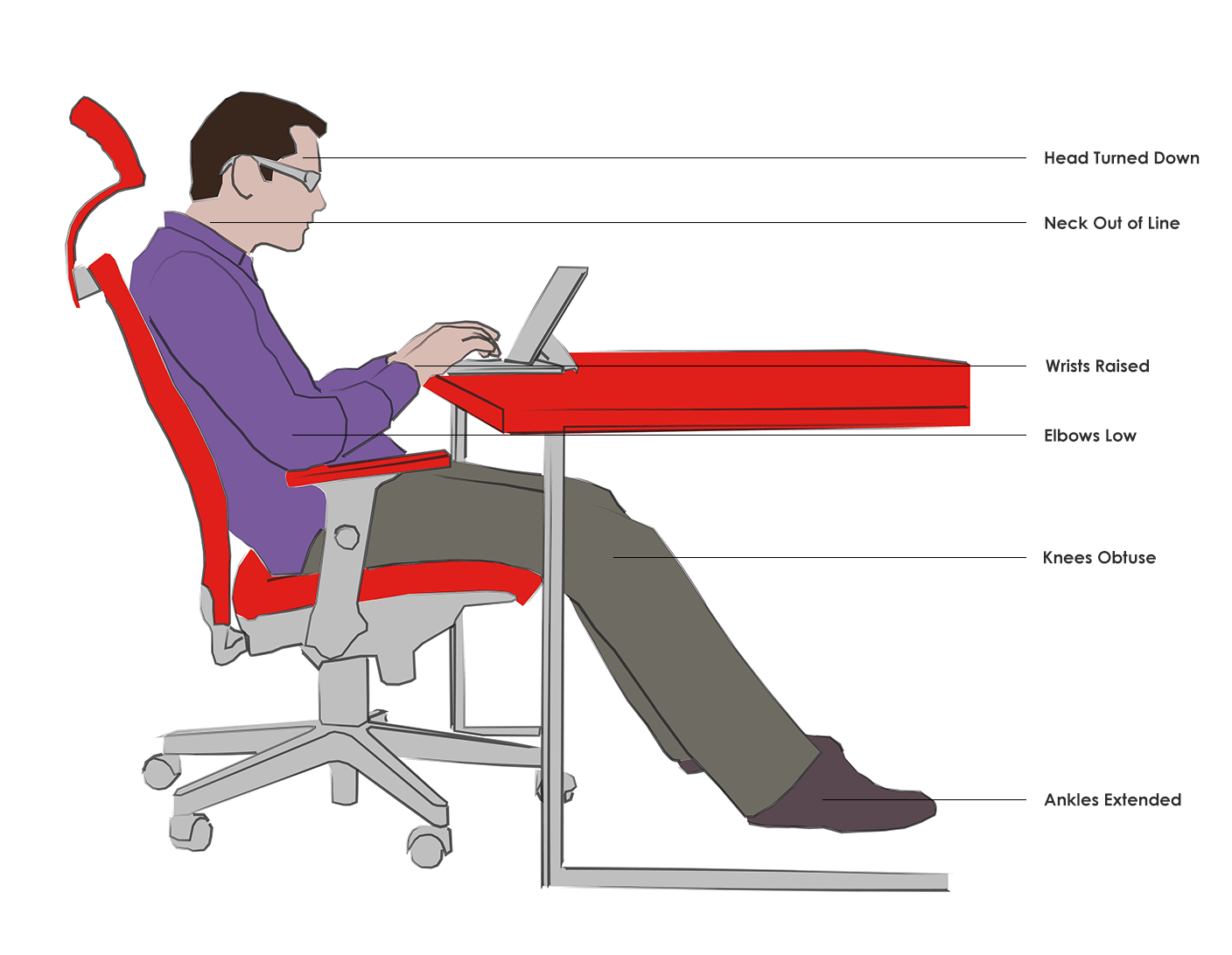 Modern Ergonomic Furniture Eurway Furniture
