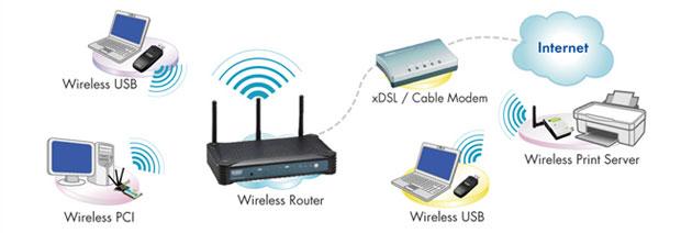 Wireless Network Setup Diagram Schematic Diagram