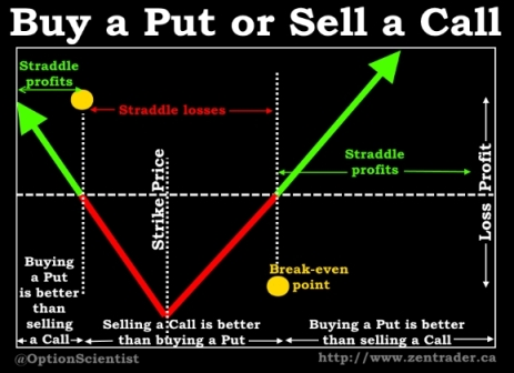 Click Money System Options Versus Binary Options Easy Valuable - how to buy options
