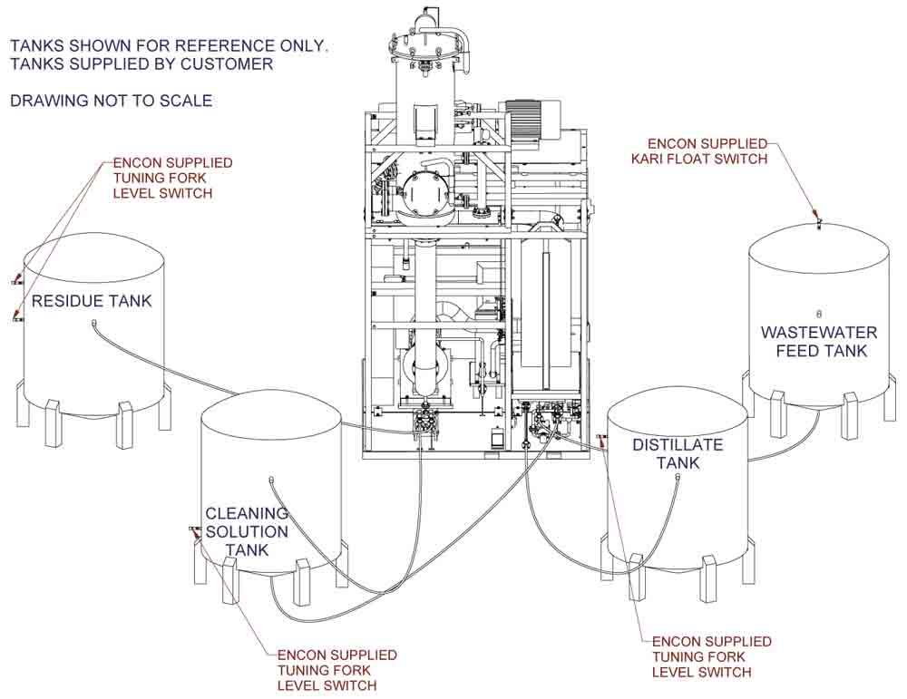 sap customer landscape diagram