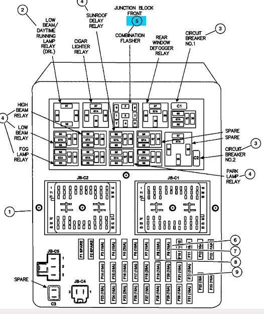 mitsubishi fuso fuse box diagram