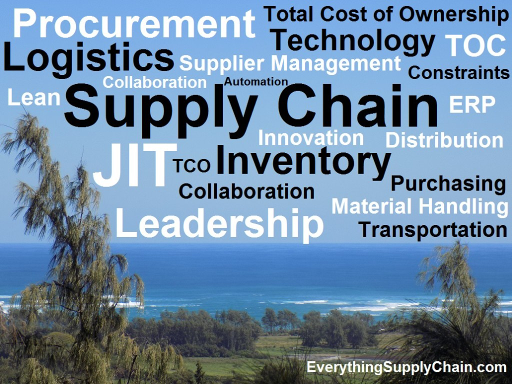 Rocky Wallpaper With Quotes Supply Chain News From Top Resources Through The Internet